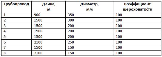 tab_2_2