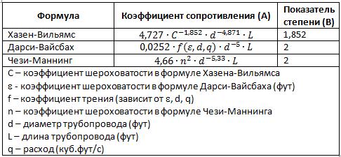 tab_3_1
