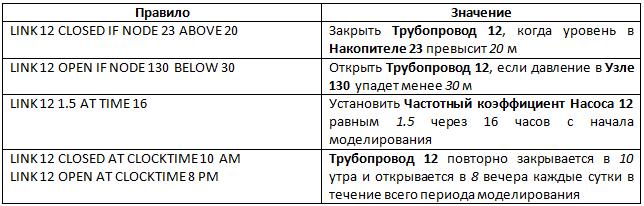 tab_3_4_3