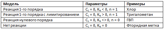 tab_3_4_4